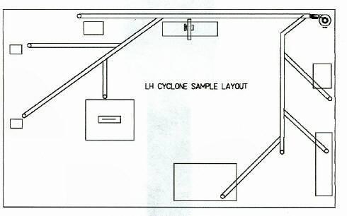 LH Sample